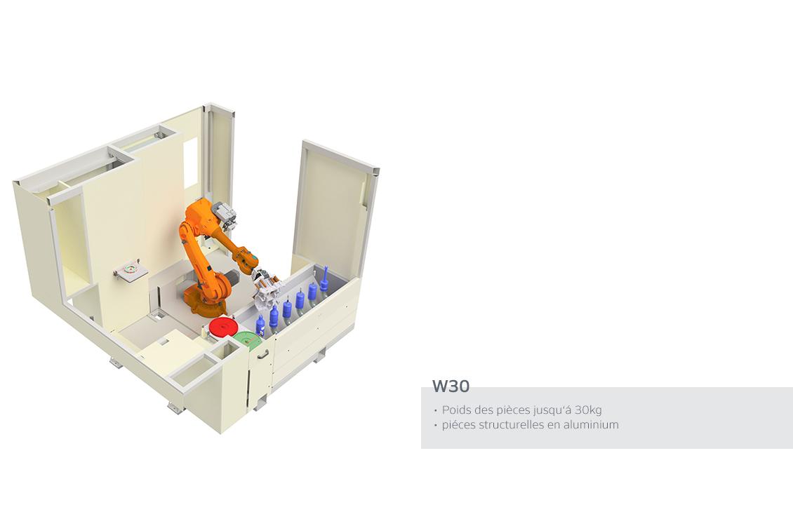 W30 WMS MACHINE