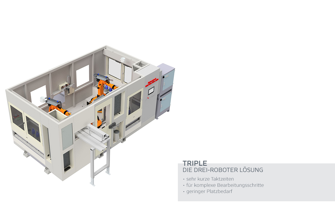 TIPLE Solution WMS